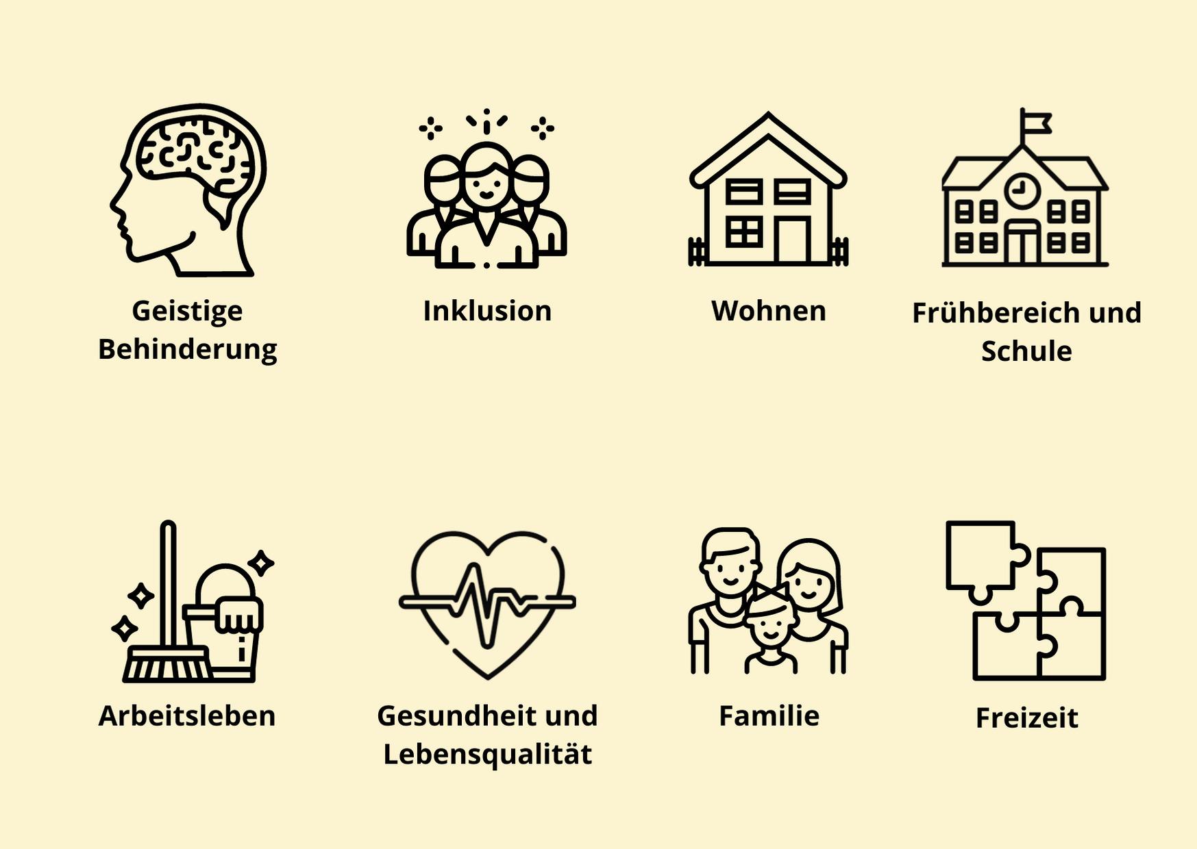Die Piktrogramme illustrieren die verschiedenen Themen von insieme: Geistige Behinderung, Inklusion, Wohnen, Frühbereich und Schule, Arbeitsleben, Gesundheit und Lebensqualität, Familie, Freizeit.