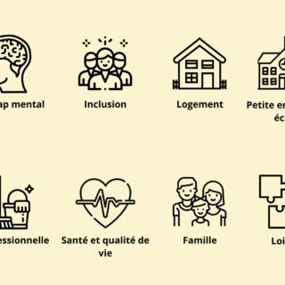 Différents pictogrammes représentent kes thèmes d'insieme: handicap mental, inclusion, logement, petite enfance et école, vie professionnelle, santé et qualité de vie, famille, loisirs.,